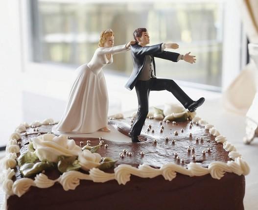 размер госпошлины при разводе
